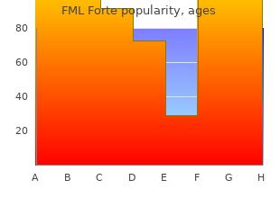 effective fml forte 5  ml