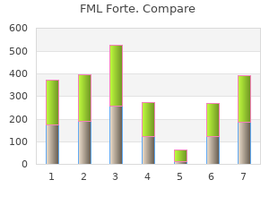 discount fml forte 5 ml with amex
