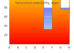 tamsulosin 0.4 mg low cost