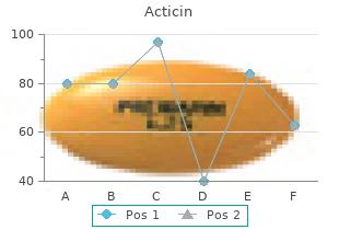 buy acticin 30 gm cheap