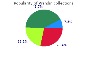 purchase discount prandin line