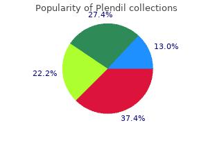 purchase cheap plendil online