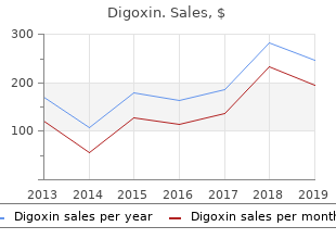 purchase digoxin overnight delivery