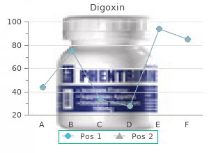 order digoxin 0.25mg without a prescription