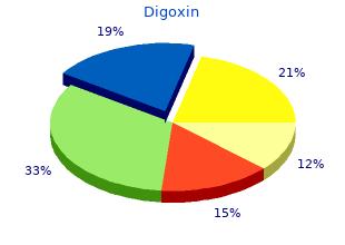 order digoxin 0.25mg otc