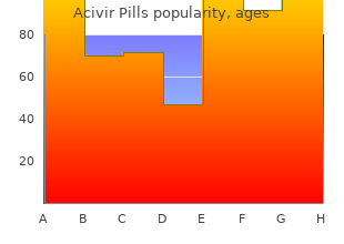 acivir pills 200mg line