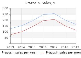 cheap generic prazosin canada