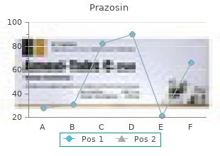 purchase 1 mg prazosin amex