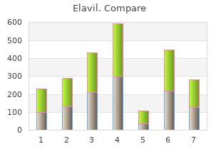 buy elavil in united states online