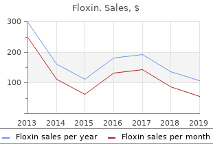 purchase floxin online now