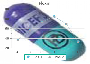 purchase floxin 200mg with mastercard