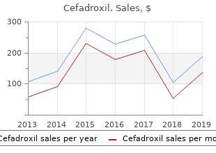 generic 250mg cefadroxil mastercard
