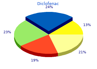 50 mg diclofenac overnight delivery
