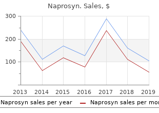 purchase genuine naprosyn line