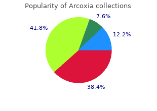 order arcoxia with a mastercard