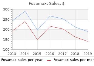 purchase fosamax 35 mg amex