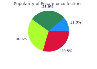 order fosamax amex