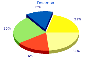 fosamax 70 mg without a prescription