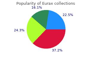 discount eurax 20 gm visa