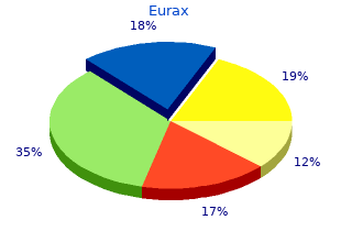 cheap eurax 20 gm with mastercard
