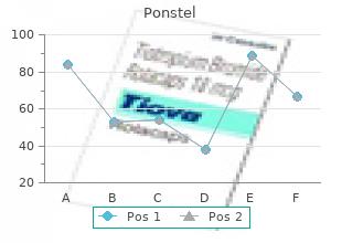 purchase generic ponstel on line