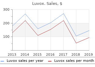luvox 100 mg discount