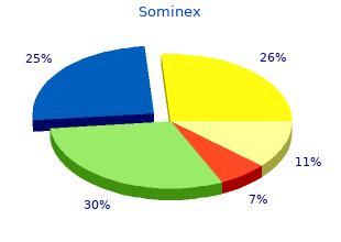 order 25 mg sominex with visa