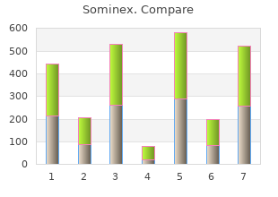 buy sominex overnight