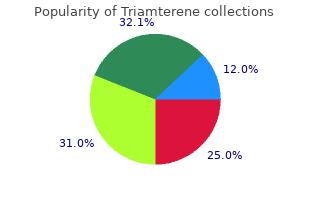 order discount triamterene on line