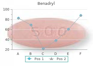 purchase benadryl 25mg with mastercard