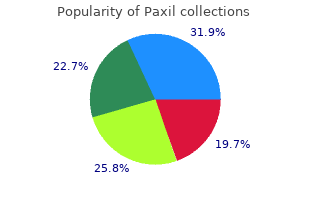 purchase paxil without a prescription