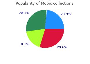 buy mobic 15 mg mastercard