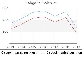 buy generic cabgolin canada