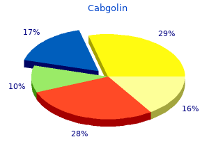 order cabgolin 0.5mg without prescription