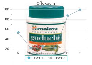 purchase ofloxacin 200mg amex