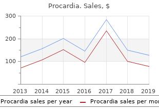 buy discount procardia 30 mg on line