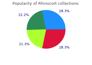 buy rhinocort with paypal