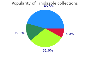 order generic tinidazole line