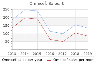 discount omnicef 300 mg overnight delivery