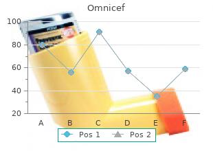 cheap omnicef 300 mg line
