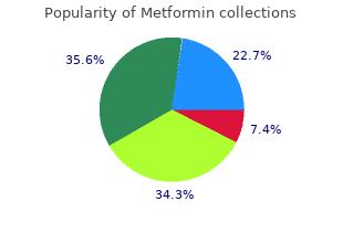 cheap metformin master card