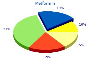 order metformin canada