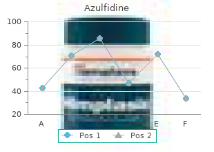 order line azulfidine