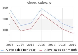 buy aleve 500mg without a prescription