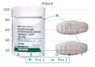 cheap 500 mg aleve overnight delivery