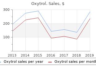 buy oxytrol 2.5mg visa