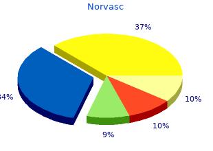 5mg norvasc visa