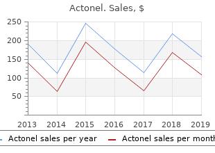 discount actonel online amex