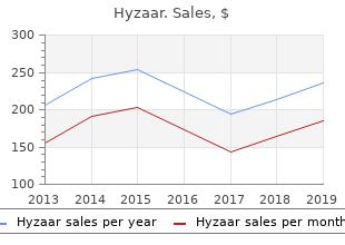 generic hyzaar 50 mg