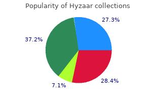 hyzaar 50mg on line